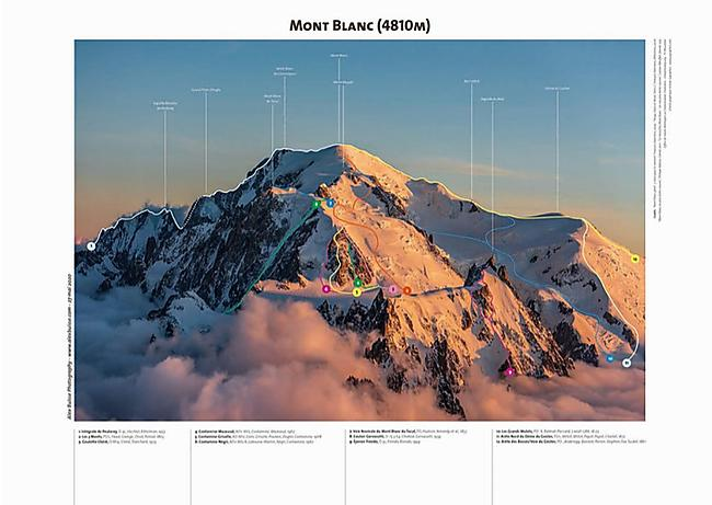POSTER MONT BLANC FACE NORD