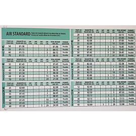 TABLE DE PLONGEE MT2012 AIR STANDARD